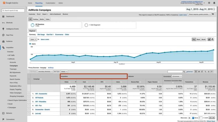Google-Analytics Pedir acceso a la cuenta de estadística