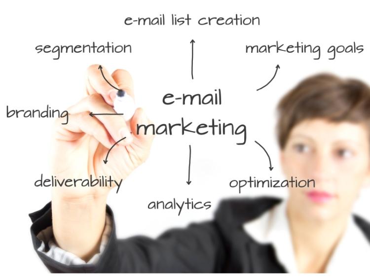 Marketing online: Concéntrate en un tema y vuélvete un experto