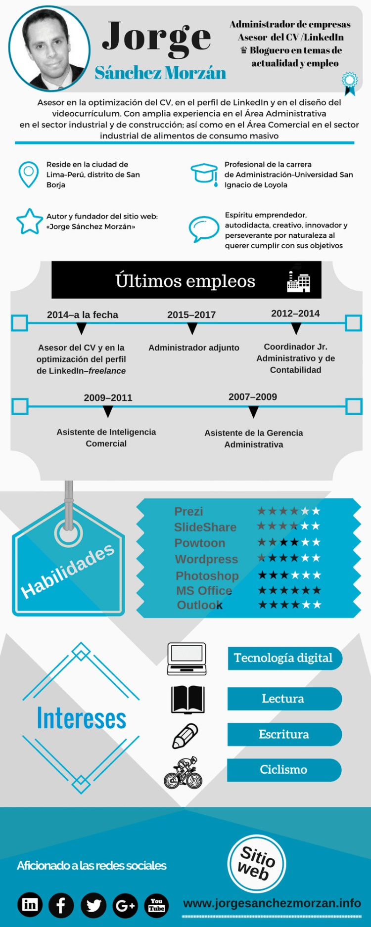 Elabora tu Perfil Freelance Profesional